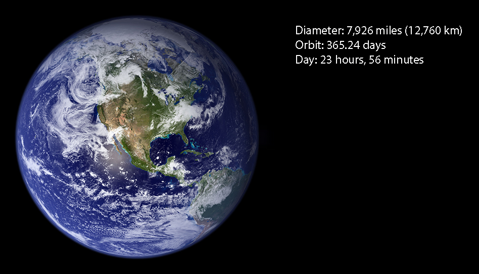 3rd planet earth - photo #3