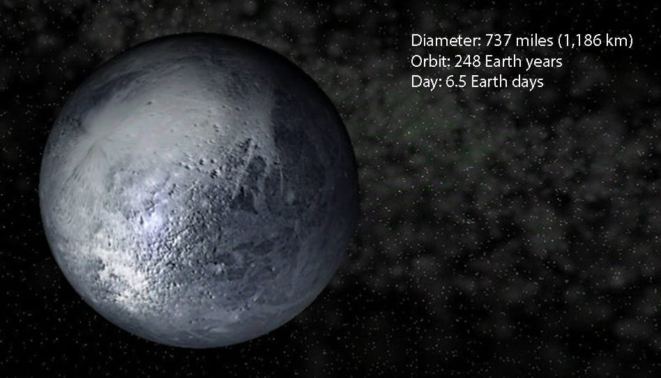 the gas planets and pluto - photo #10