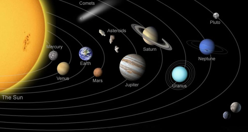 1 1 The Planets In Our Solar System Smrt English