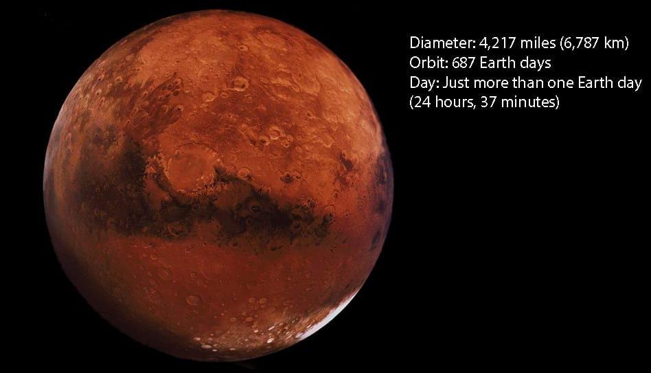 which are terrestrial planets in our solar system - photo #15