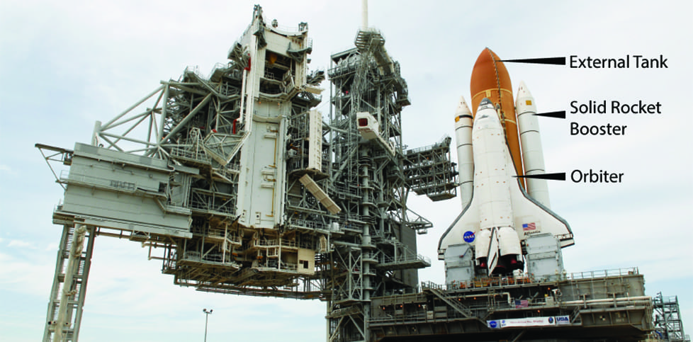 the purpose of the space shuttle Despite the tragedies of space shuttle challenger, and later columbia, where  the world is shocked into being reminded of the inherit dangers.